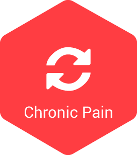 Chronic Pain - Learn More Here!